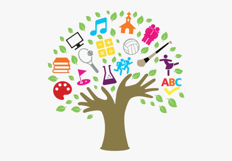 The curriculum challenge…renewed